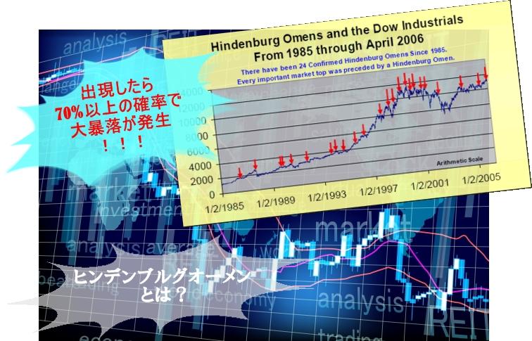 下げる株価チャーチ