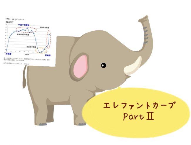 エレファントカーブと象のイラスト