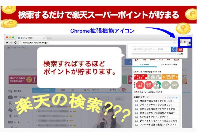 楽天ウェブ検索のメリット説明画像