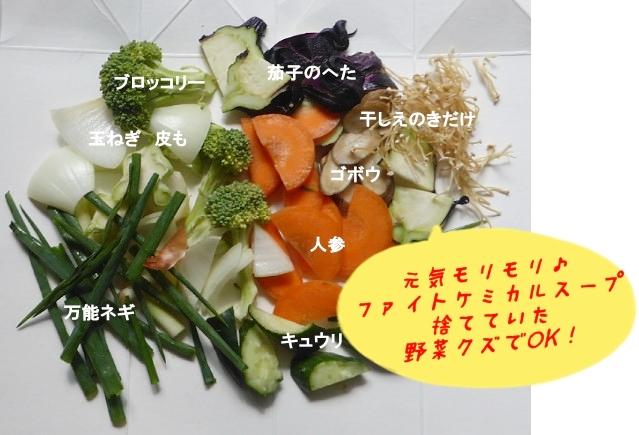 ファイトケミカルの材料野菜画像