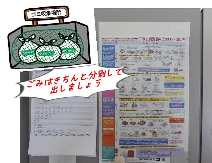 冷蔵庫に貼ったゴミ出し説明パンフレット
